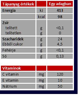 Penco Energy Gel 500 ml + lágy tasak