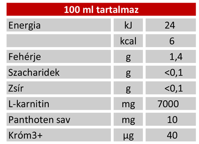 penco-l-karnitin-osszetevok